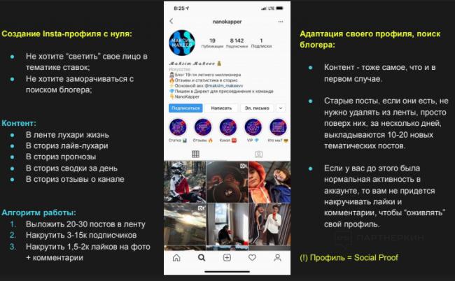Слив Милохина И Гаврилиной Телеграмм